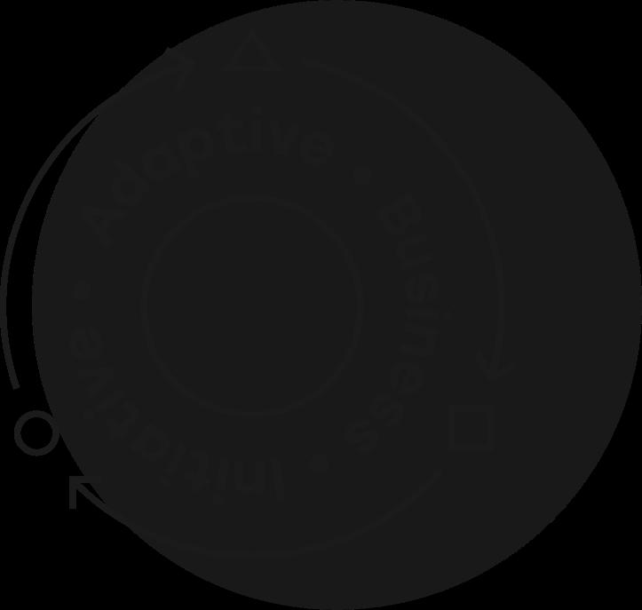 Adaptive Business Initiative logo - black